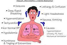 Nursing Pneumonics
