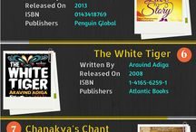 Books Infographics / Infographics on all type of books