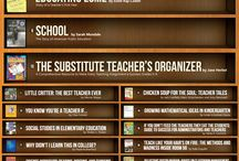 Professional Learning / Professional Development resources for  teachers.