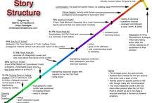 이야기 구조