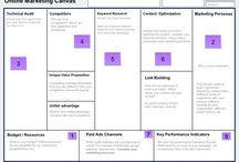Business model canvas ideas / Collection of different business model canvas around the web.
