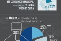 Infografías de RSE y Sustentabilidad 2012 / by Expok Sustentabilidad y RSE