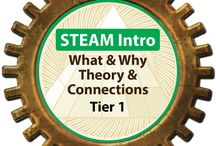 Professional Development / Professional development opportunities from STEAM Education