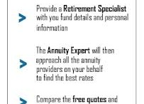 Open Market Option / Shop Around and Get highest Annuity Rate
