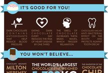 Chocolate Fun Facts