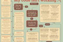 (Creative) Coding