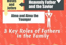 Fatherhood / by Mormon Women Stand