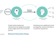 Behavioural Economics + Service Design