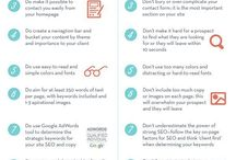 WordPress / Homepage