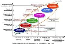 Infographics / #infographics / infografias Marketing, social media, redes sociales, HR, Human resources, Talent management, RRHH