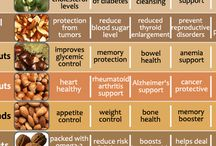 Health and Wellbeing / Herbs, infusions and medicines