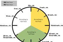 Zeit/ Czas w języku niemieckim