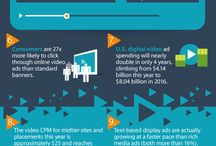 Content Marketing / Infographics and other useful educational info about 'content marketing'