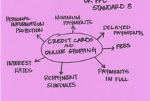 Teaching about Credit Cards and Online Shopping: OK PFL 8 / Standard 8: The student will describe and explain interest, credit cards, and online commerce. Oklahoma Personal Financial Literacy Standards.
