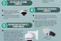 Servelence cameras