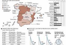 Carreteras de España (caso práctico) / Información sobre las carreteras secundarias de la Península y de su estado.