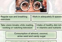 Remedy for myopia