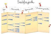 Magyar tanítás
