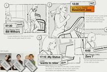 user scenarios