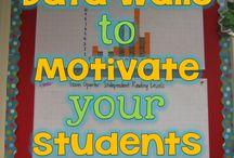 Data Walls for Teachers