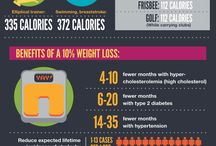 Fitness & Health Infographics / by Fort Sanders Health and Fitness Center