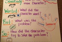 Anchor Charts / Your destination for Anchor charts.