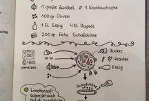 Kochbuch Ideen
