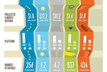 Mobile marketing / Mobile marketing
