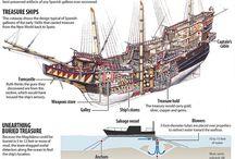 masted ships
