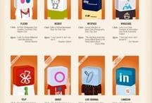 Redes Sociales / Relacionado a nuestro Seminario y TEG / by Karina Diaz P.