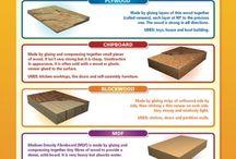 Wood theory