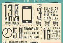 Social Media / My latest social media tips
