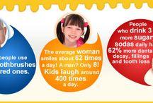 Fun Dental Facts