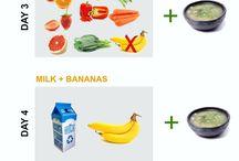 Fastest weight loss diet