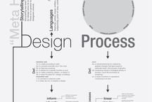 Product Design Poster