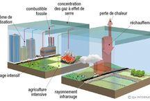 Thèmes : Empreinte carbone & éco-conception
