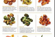 Roasted Veggie Time Chart