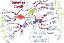 Educación / Eventos relacionados con formación del profesorado, artículos de temática educativa...