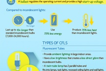 Energy efficient changes / by Andrea Oosterhouse