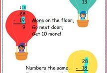 Matematikk, addisjon, subtraksjon