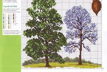Větve a stromy