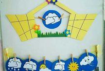 1. sınıf hava durumu