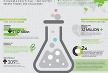 Infographies en santé