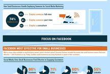 Social Media / all about social media marketing