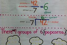 Anchor Charts - Multiplication & Division / Take a look at these posts about anchor charts...