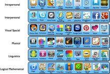 IPAD y Apps para Clase / Aplicaciones para trabajar con IPAD y sin él en clase de ELE