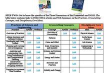 Classroom Next Generation Science Standards