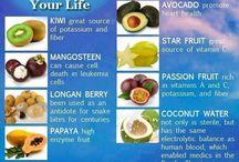 Vegetables n Fruits