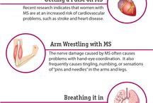 Multiple Sclerosis / Resources and other Pins for those affected by MS