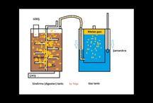 bio gaz tesisi yapımı